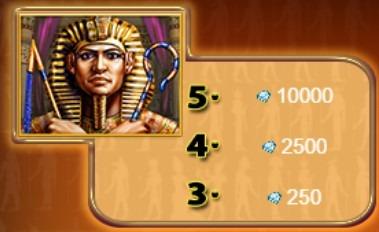 Egypt Sky faraon