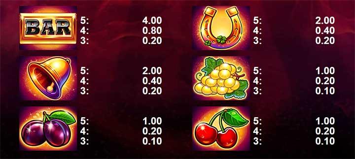 40 Mega Slot Payout Sumbol