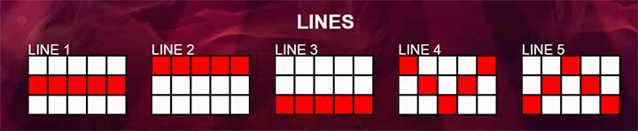 Hot 7s X 2 Line Sumbol