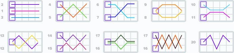 Безплатни казино игри с 20 линии - Печеливши линии